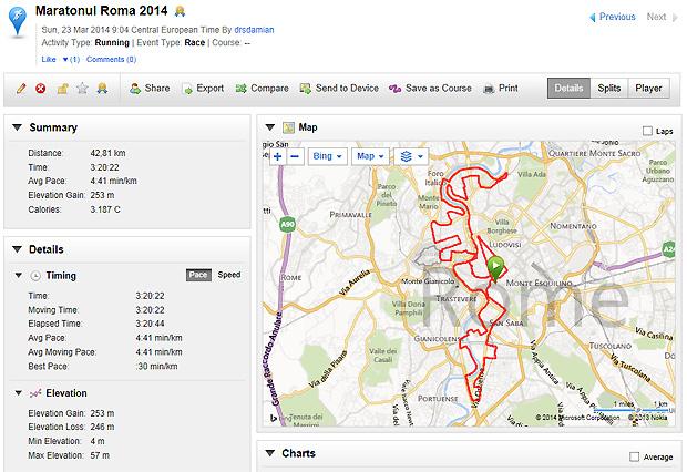maratonul-roma-5